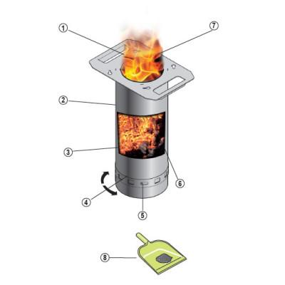 Barbecue plancha à granulés sans électricité HAPPY Noir